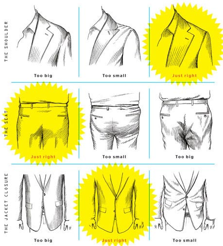 esq-how-it-should-fit-clothing-chart-2-0909